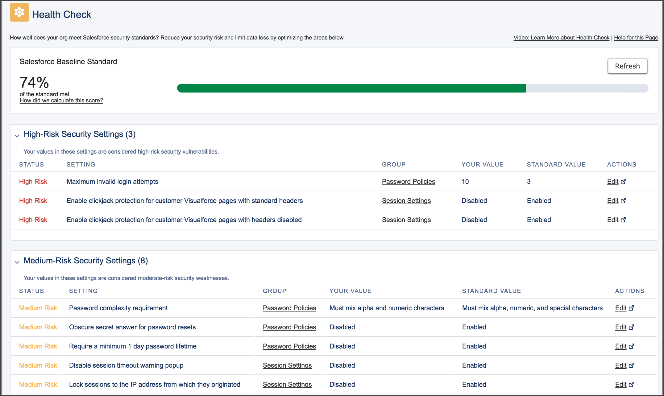 Using the Salesforce Security Health Check Tool - Red Argyle
