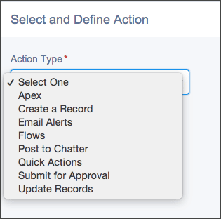 Droplist of Action Options When Using Process Builder