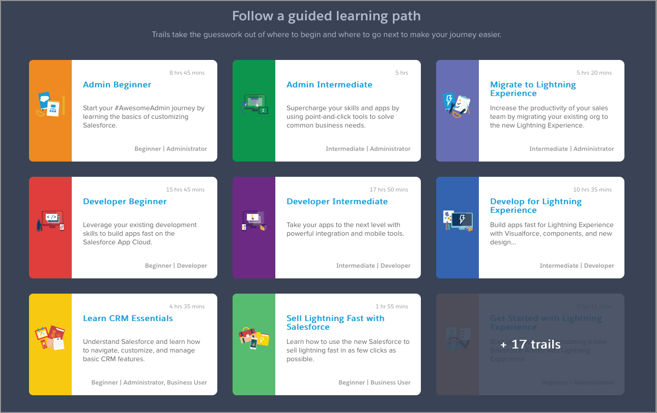 Salesforce Trailhead training levels